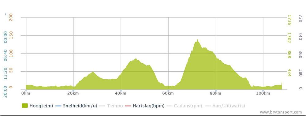 Giro-lago-di-Garda-2015-etappe-1